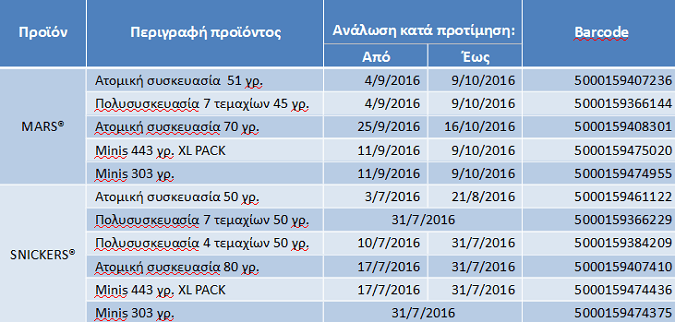mars_pinakas_ellada