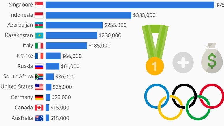 olimpionikes