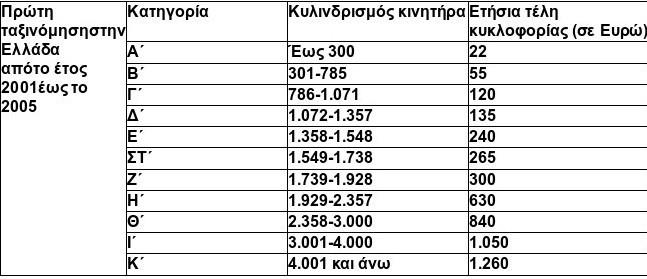 teli_kykl2