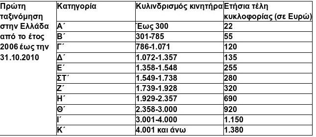 teli_kykl3