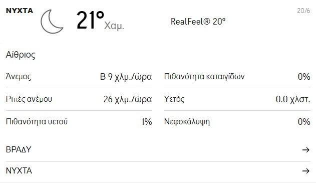 210611113529 kyriaki kairos2 1206 ΤΡΙΗΜΕΡΟ ΑΓΙΟΥ ΠΝΕΥΜΑΤΟΣ ΠΡΟΓΝΩΣΗ ΚΑΙΡΟΥ